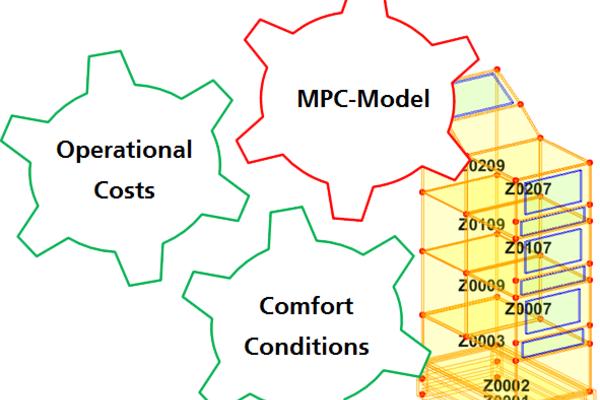 Modellbasierte Regleroptimierung der Gebäudeausrüstung