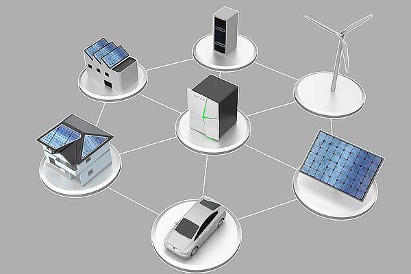 SWARM - Akzeptanz und Adoption in der Energiewende